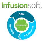 Infusionsoft CRM Software For Small Business