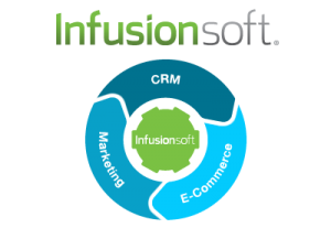 Infusionsoft_contact management system_Impactiv8_Facebook help for small business_