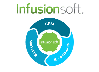 Infusionsoft CRM Software Review: My Thoughts After 1 Year Using Infusionsoft