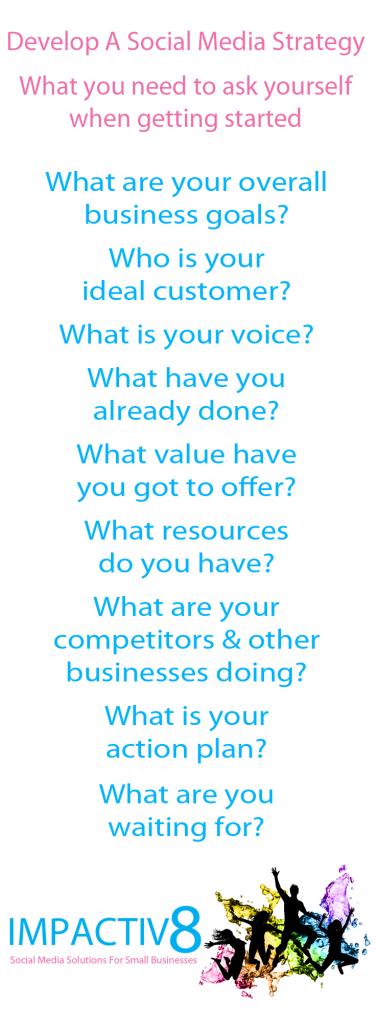 Develop A Social Media Strategy - Questions