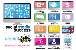 Social Media Success Modules