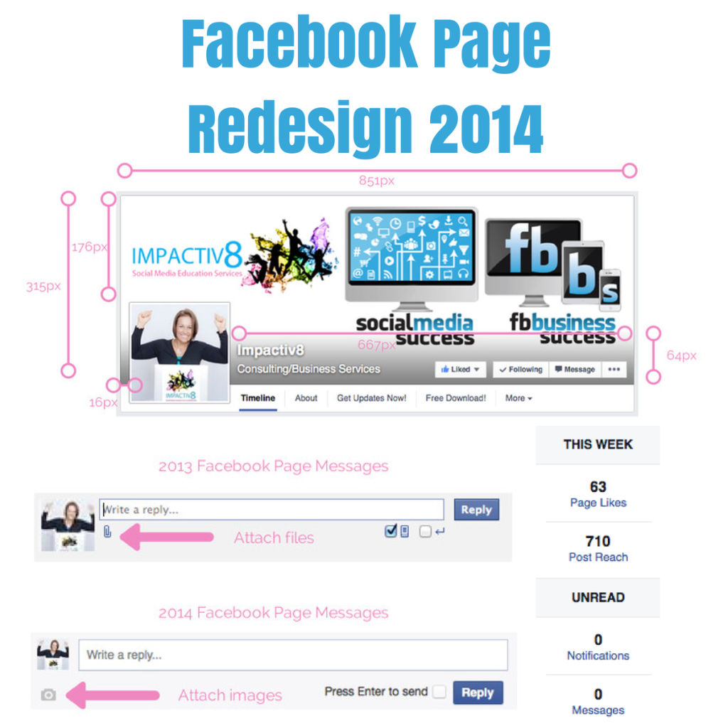 Facebook Page Redesign 2014: 8 Changes You Should Know About