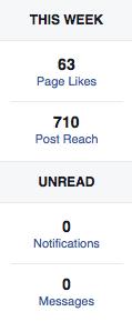 This Week Snapshot On Facebook Page 2014