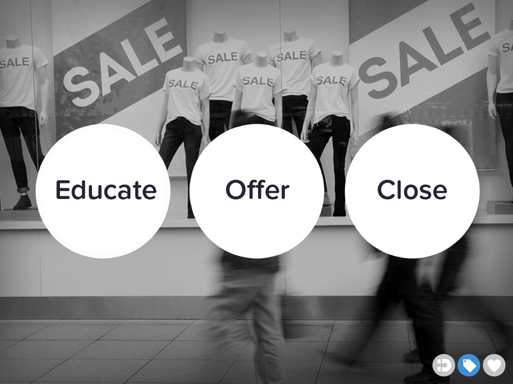 Lifecylce Marketing - Educate Offer Close