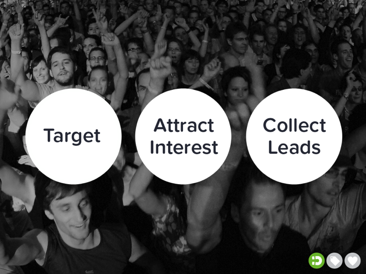 Lifecylce Marketing - Target Attract Interest Collect Leads